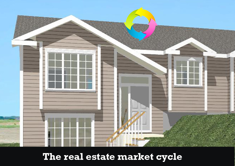 Dc-Fawcett-The-real-estate-market-cycle